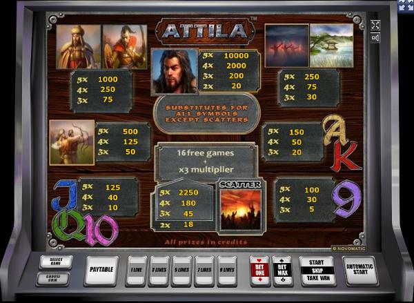 Игровой автомат Attila - атмосфера Римской Империи в казино Вулкан