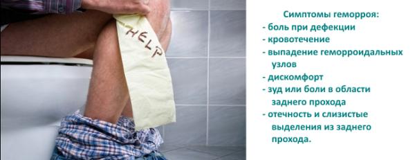 Причины, симптомы и лечение геморроя