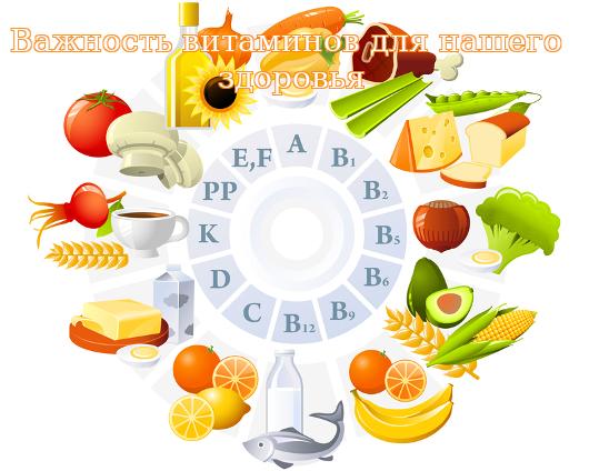 Важность витаминов для нашего здоровья